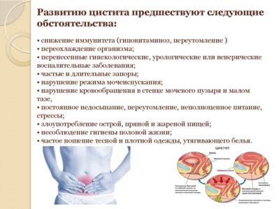 факторы развития цистита