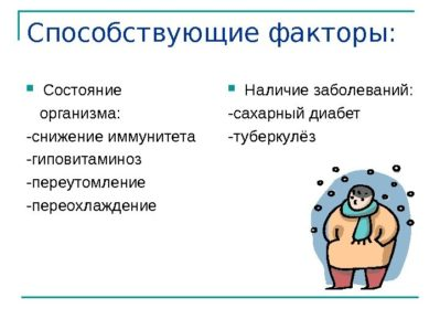 способствующие факторы пиелонефрита