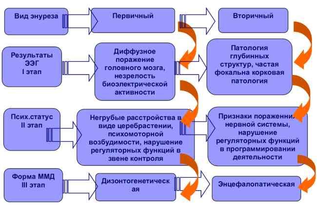 intimnaya-plastika-ivanov-otzivi