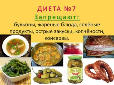 диета №7
