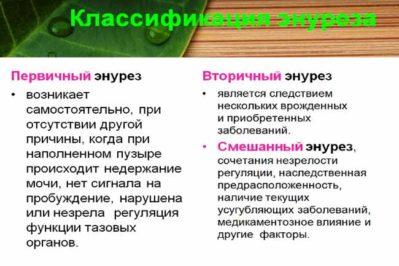 классификация энуреза