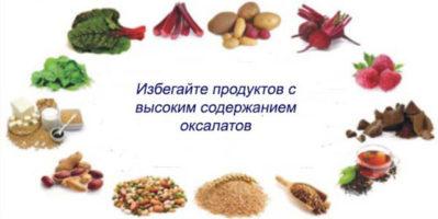 оксалаты в продуктах