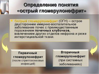 определение острый гломерулонефрит